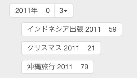 2011年度タグ展開
