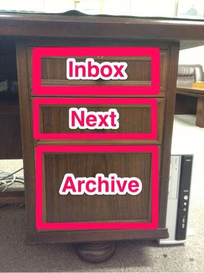 アナログGTD3段ボックス
